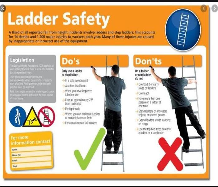 man on ladder using correctly and man on ladder using incorrectly